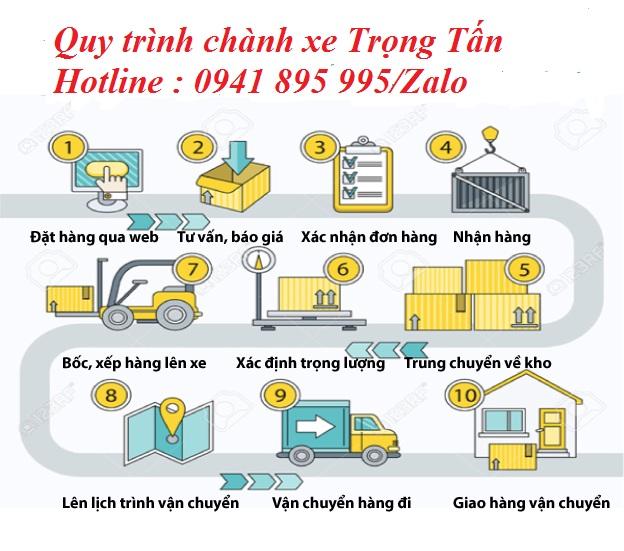 cho thuê xe chở hàng Sài Gòn đi Trà Vinh