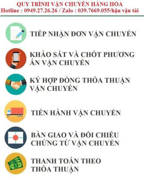 Quy Trình nhà xe chuyển hàng Hà Nội đi Tây Nguyên