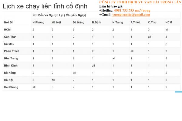 lich-trinh-chuyen-hang-di-ha-noi-gia-re