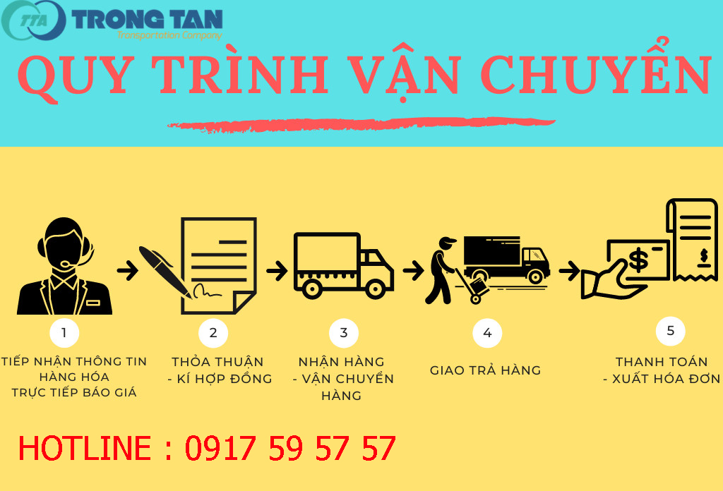 Gửi hàng từ Hà Nội đi Nha Trang