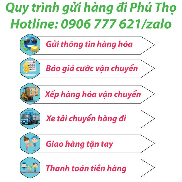 Quy trình gửi hàng đi Phú Thọ