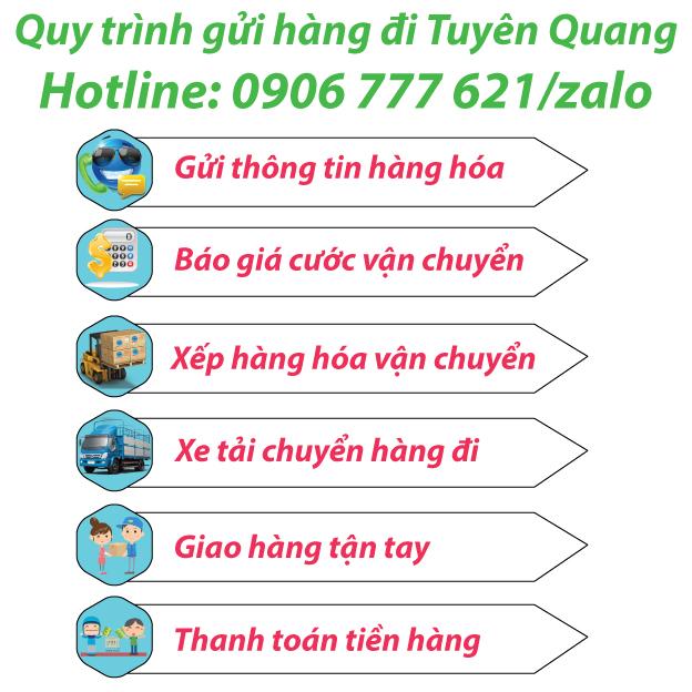 Quy trình gửi hàng đi Tuyên Quang