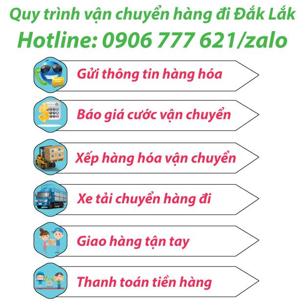 Quy trình vận chuyển hàng đi Đắk Lắk