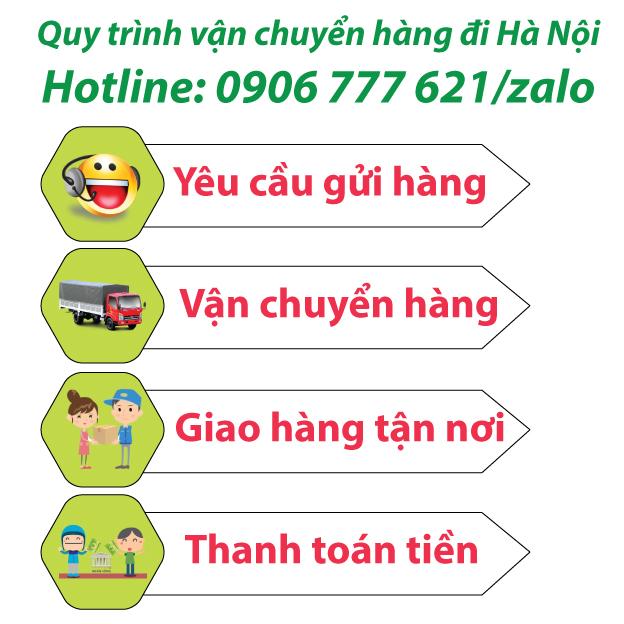 Quy trình vận chuyển hàng đi Hà Nội