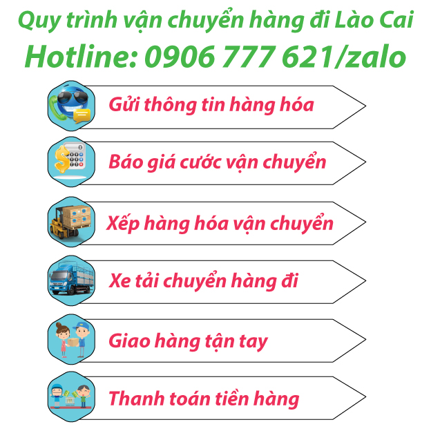 Quy trình vận chuyển hàng đi Lào Cai