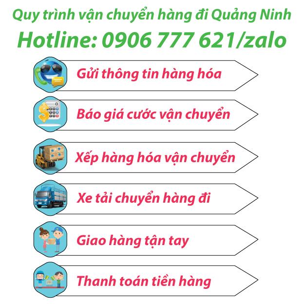 Quy trình vận chuyển hàng đi Quảng Ninh