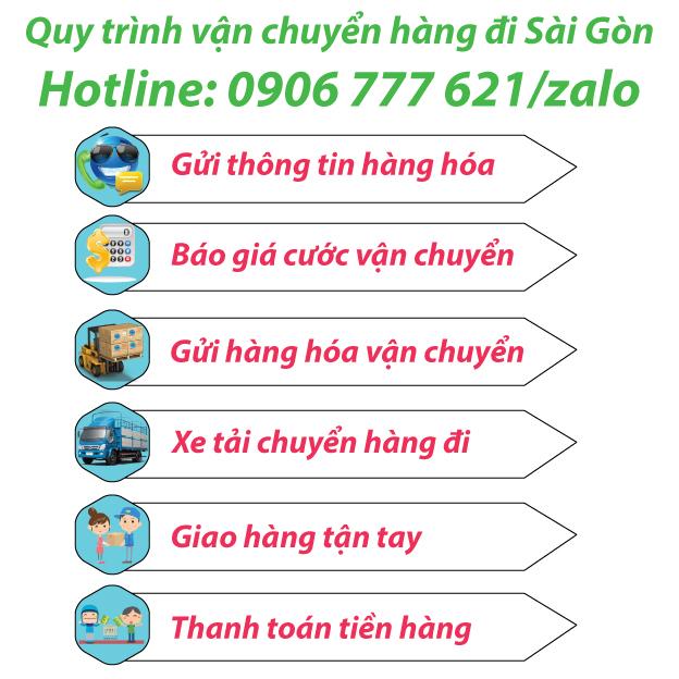 Quy trình vận chuyển hàng đi Sài Gòn
