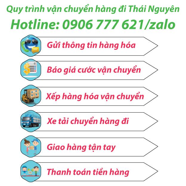 Quy trình vận chuyển hàng đi Thái Nguyên