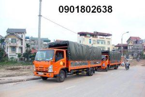 Vận Tải hàng hai chiều Sài Gòn Hà Tĩnh
